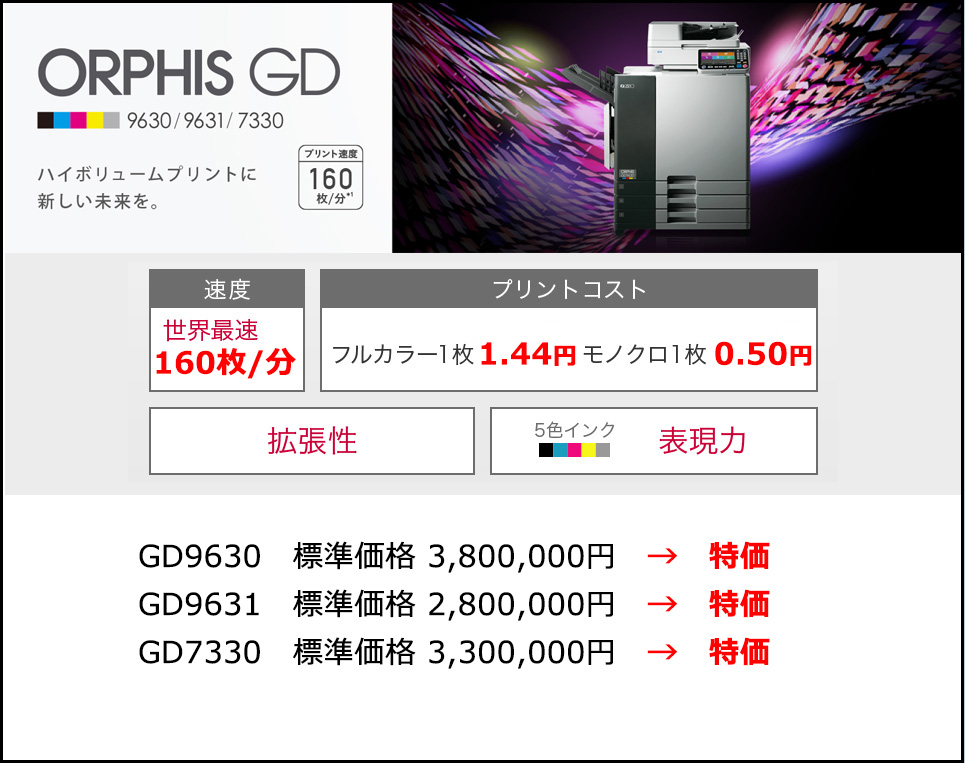 ORPHIS GD